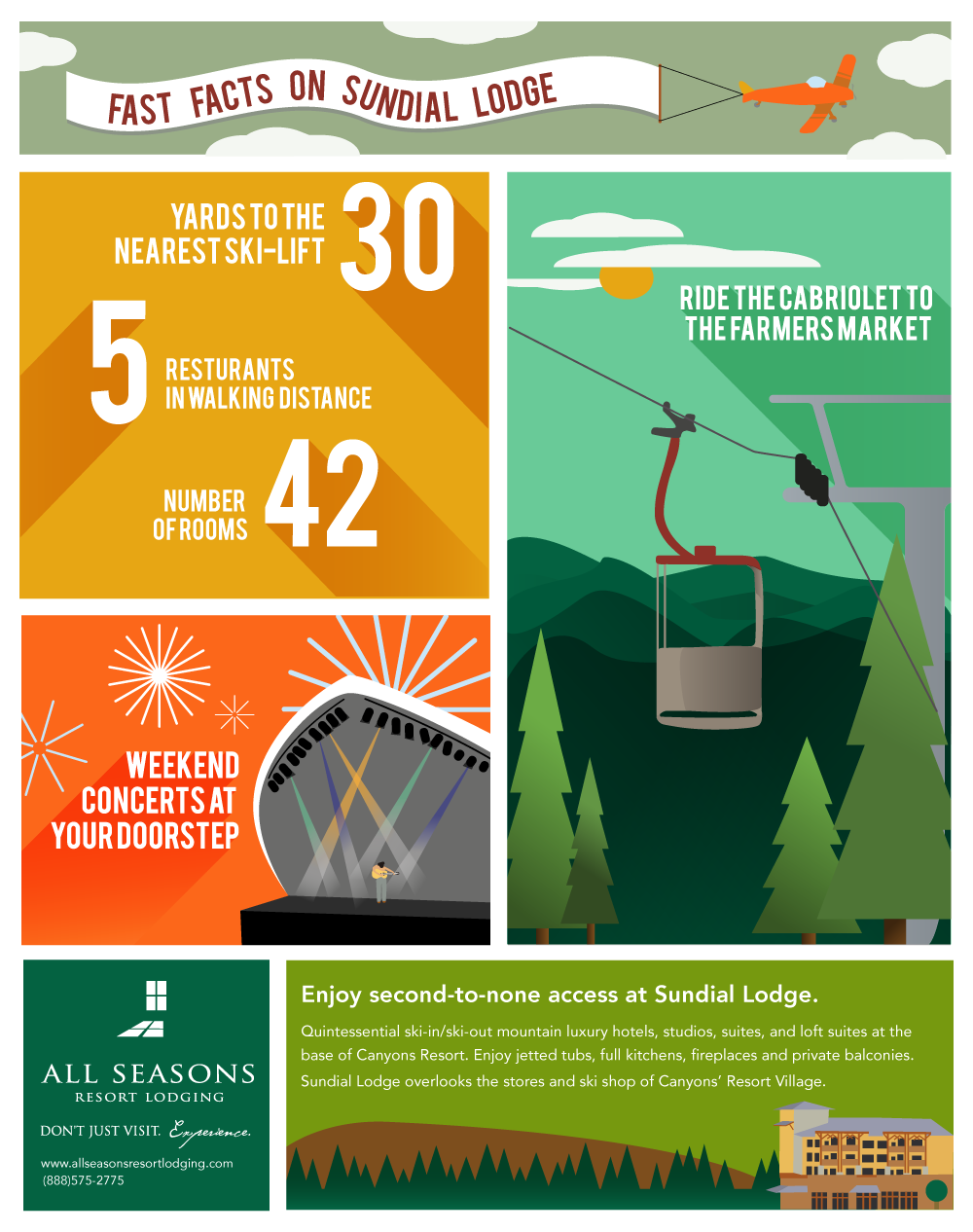 Fast Facts Graphic of Sundial Lodge